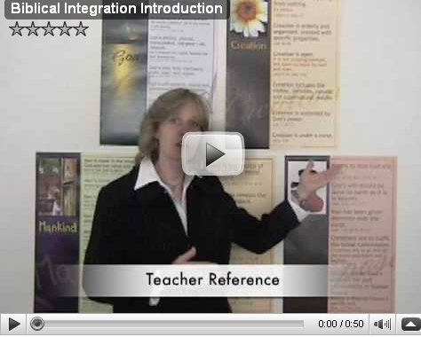 Biblical Integration Introduction